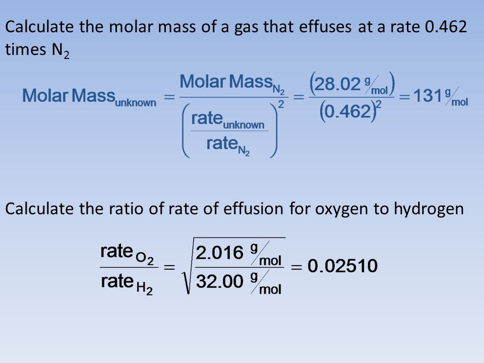 Calculate the molar mass of a gas that effuses at a rate 0