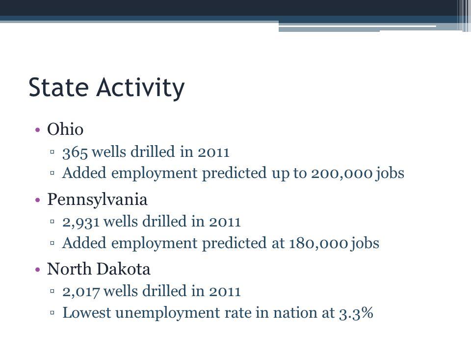 State Activity Ohio Pennsylvania North Dakota