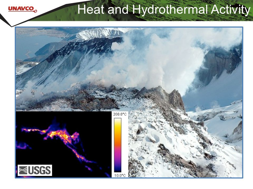 Heat and Hydrothermal Activity