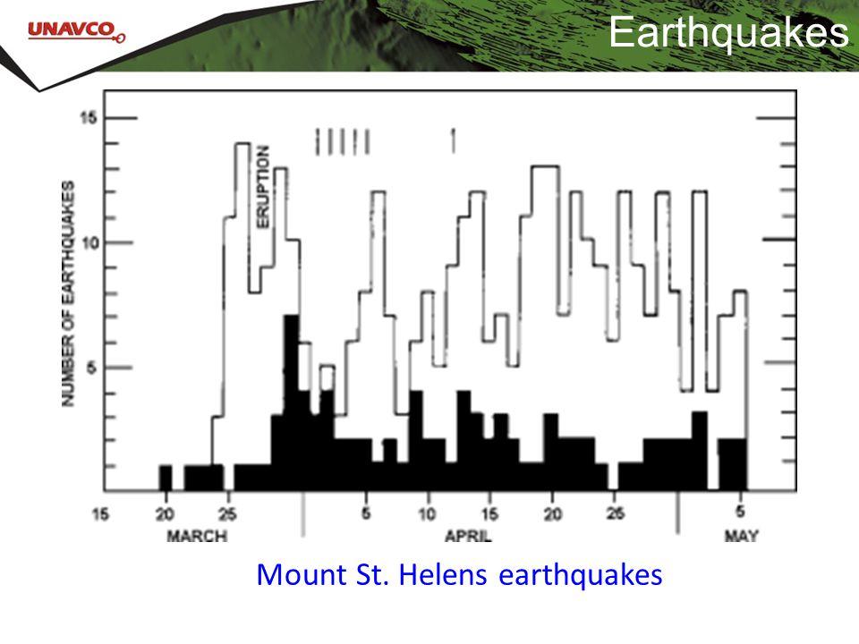 Earthquakes Mount St. Helens earthquakes