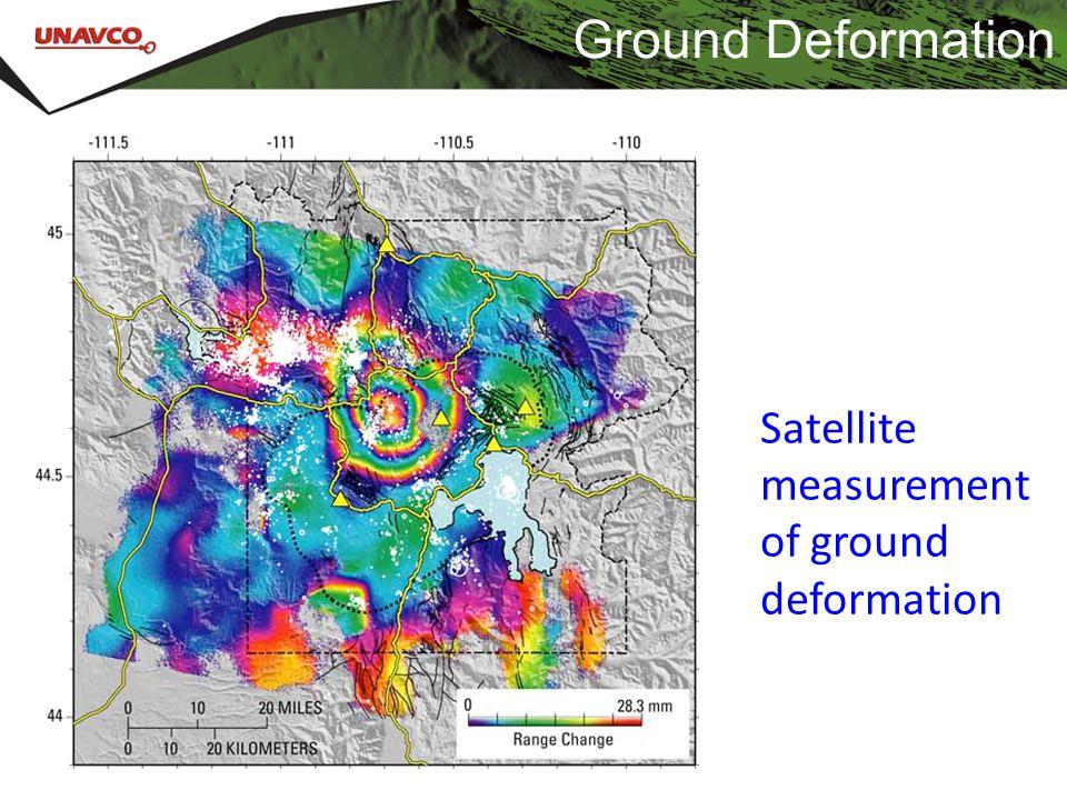 Ground Deformation Satellite measurement of ground deformation