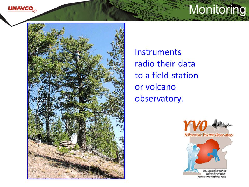 Monitoring Instruments radio their data to a field station or volcano observatory.