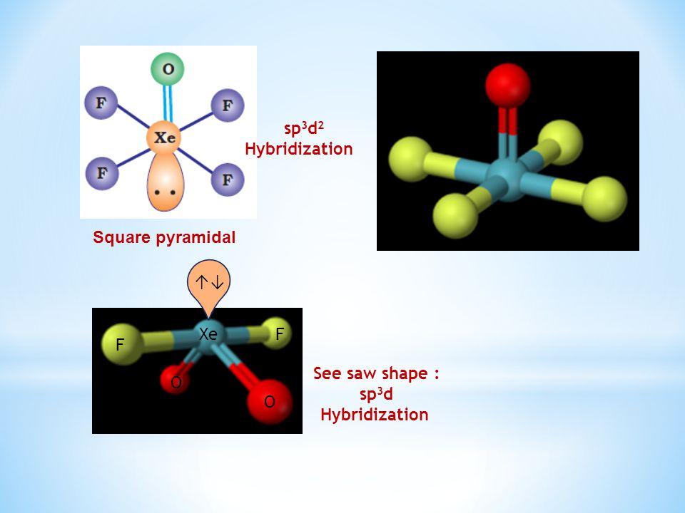 sp3d2 Hybridization Square pyramidal ↑↓ Xe F F See saw shape : sp3d Hybridization O O