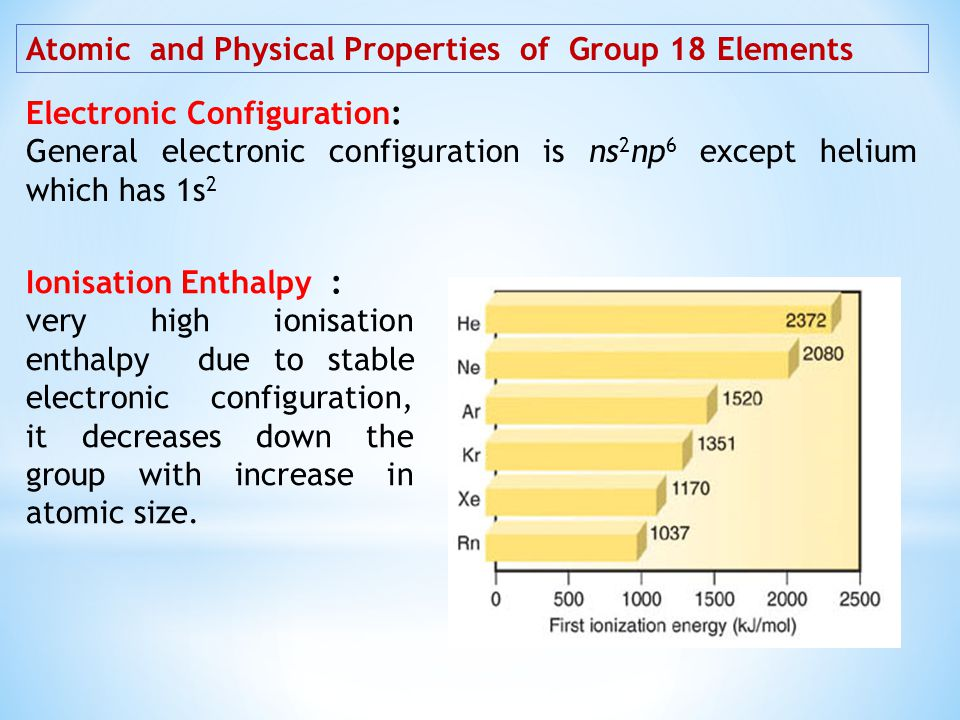 Atomic and Physical Properties of Group 18 Elements