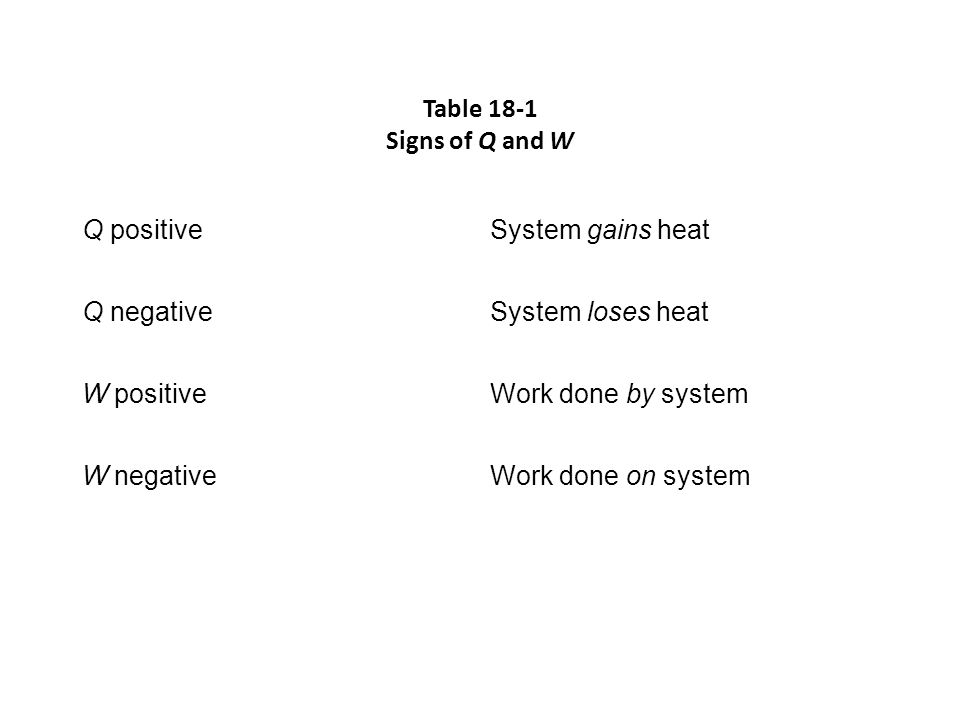 Table 18-1 Signs of Q and W Q positive. System gains heat. Q negative. System loses heat. W positive.