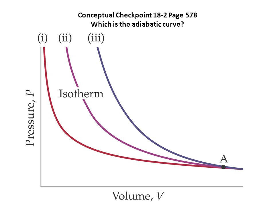 Conceptual Checkpoint 18-2 Page 578 Which is the adiabatic curve