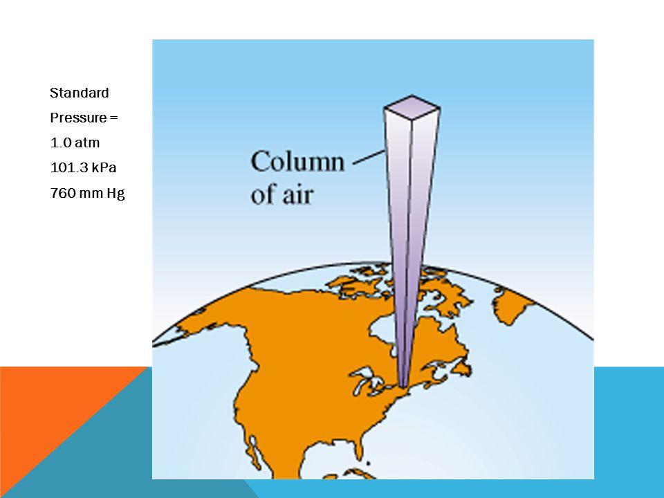 Standard Pressure = 1.0 atm 101.3 kPa 760 mm Hg