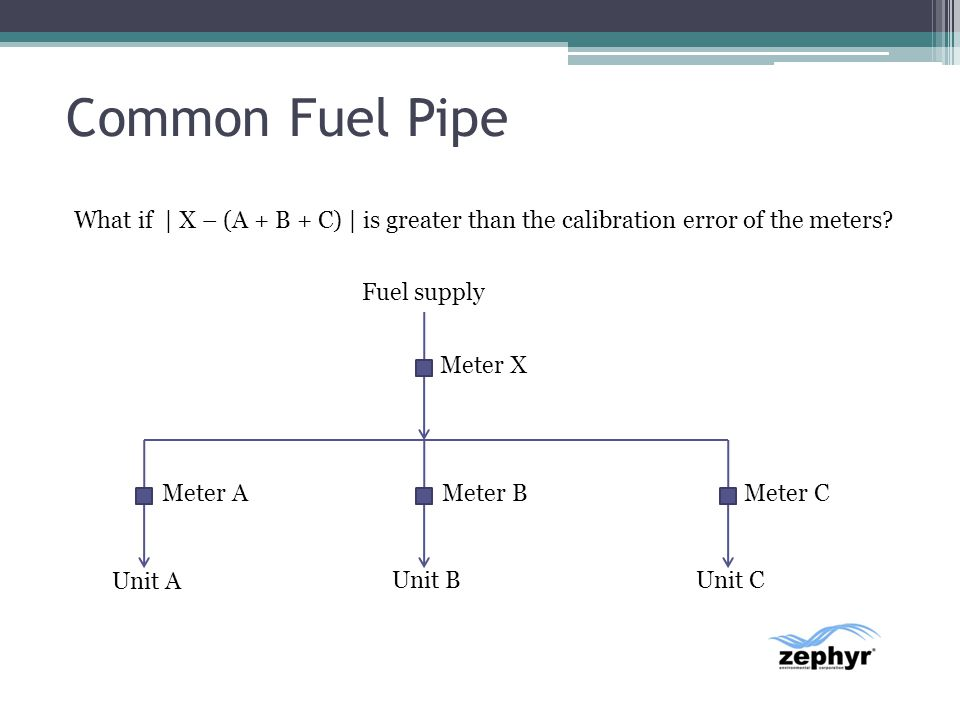 Common Fuel Pipe What if | X – (A + B + C) | is greater than the calibration error of the meters Fuel supply.