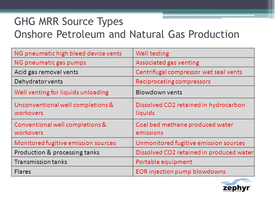 GHG MRR Source Types Onshore Petroleum and Natural Gas Production
