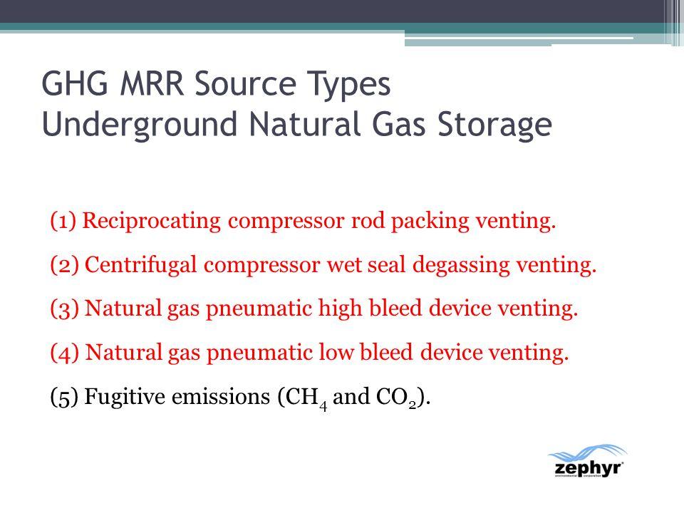 GHG MRR Source Types Underground Natural Gas Storage