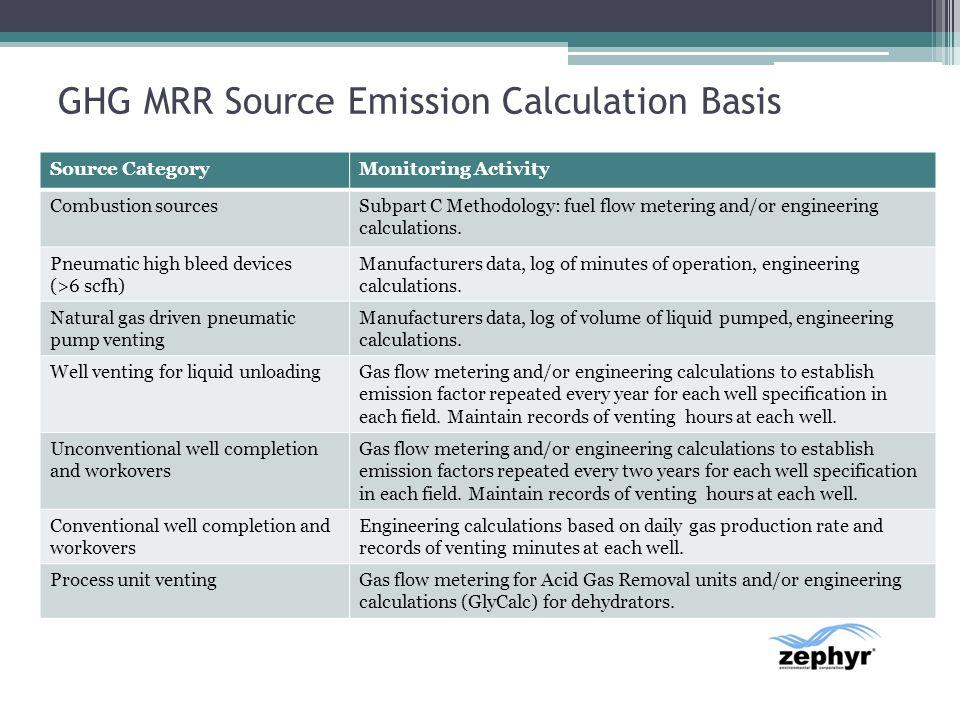 GHG MRR Source Emission Calculation Basis
