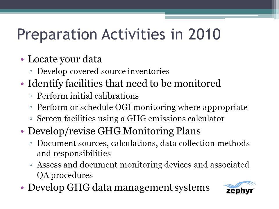 Preparation Activities in 2010