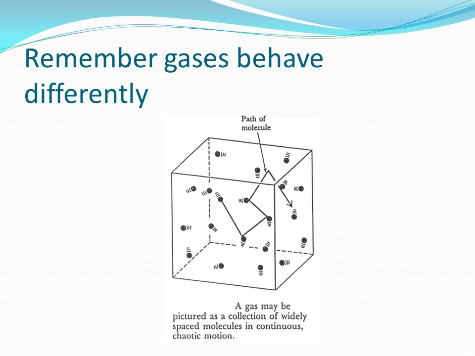 Remember gases behave differently
