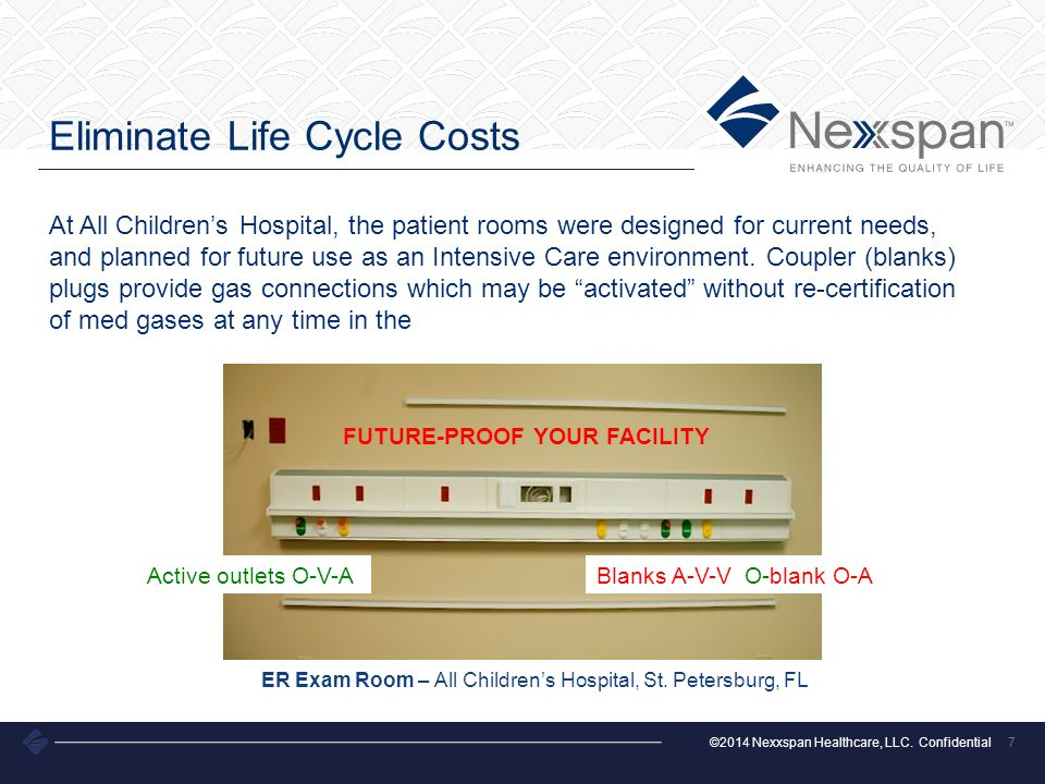 Eliminate Life Cycle Costs