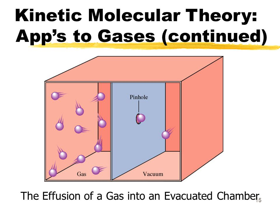 The Effusion of a Gas into an Evacuated Chamber