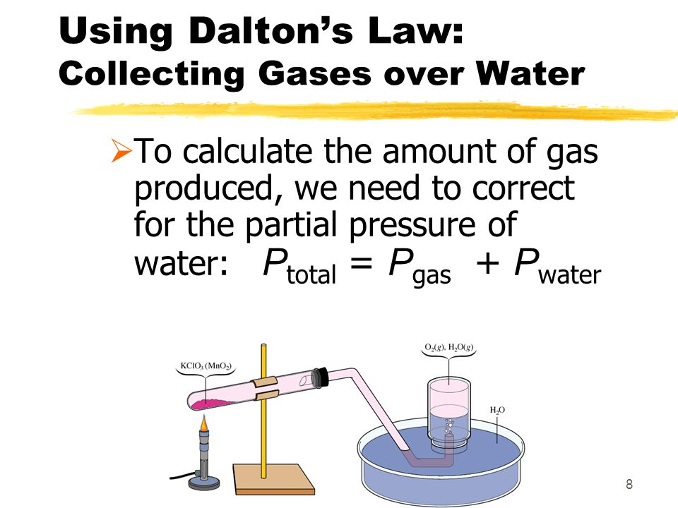 Using Dalton's Law: Collecting Gases over Water