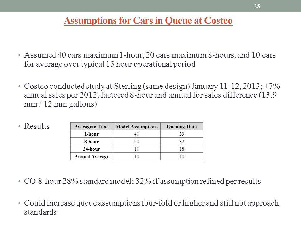 Assumptions for Cars in Queue at Costco