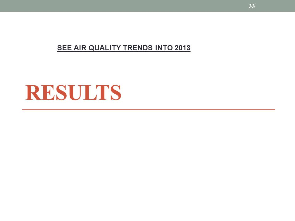 SEE AIR QUALITY TRENDS INTO 2013