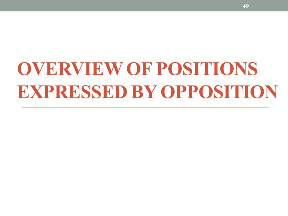 Overview of positions expressed by Opposition