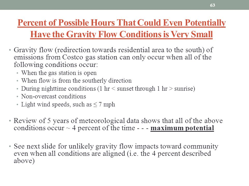 Percent of Possible Hours That Could Even Potentially Have the Gravity Flow Conditions is Very Small