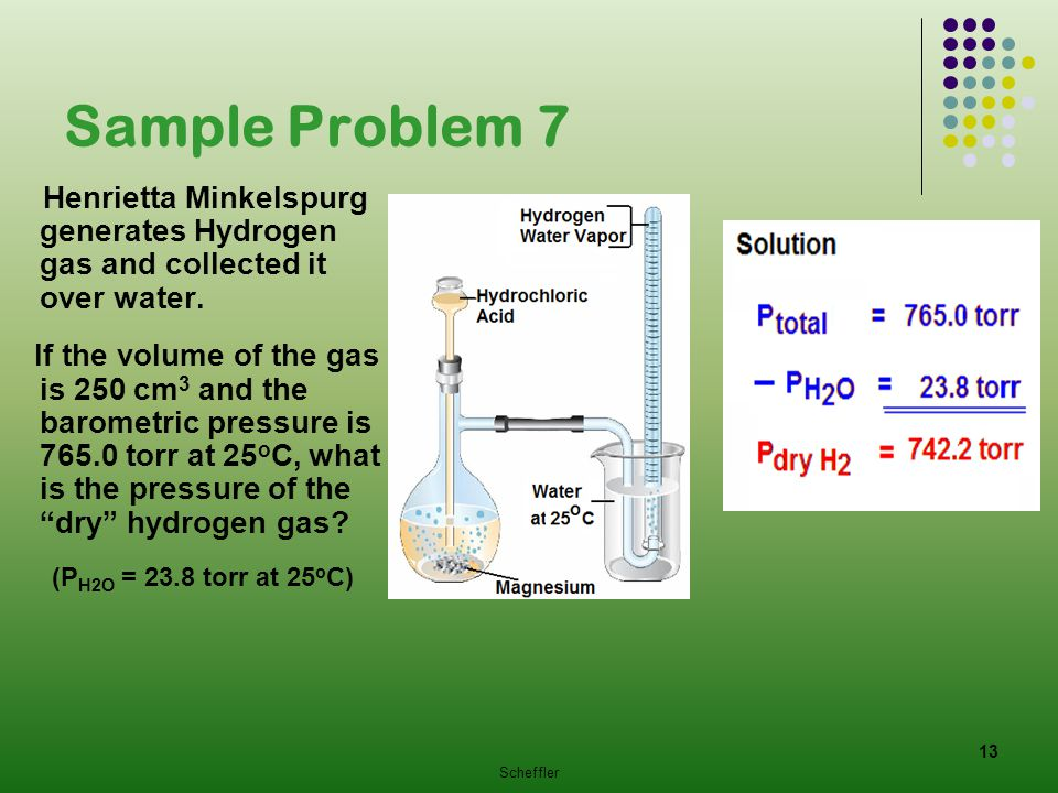 Sample Problem 7 Henrietta Minkelspurg generates Hydrogen gas and collected it over water.