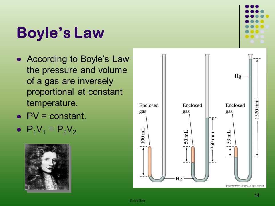 Boyle's Law According to Boyle's Law the pressure and volume of a gas are inversely proportional at constant temperature.