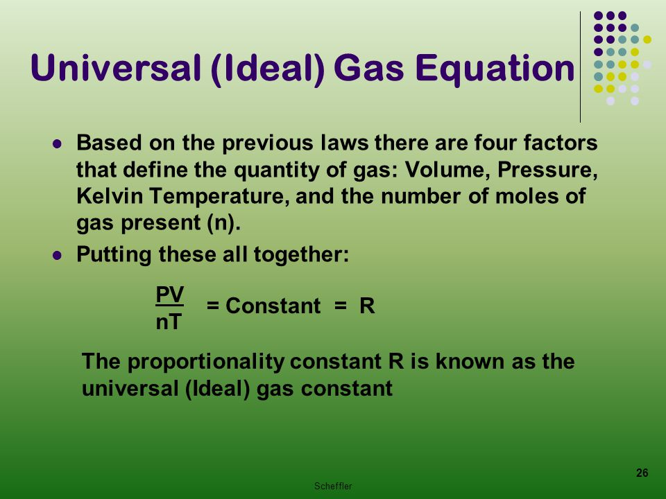 Universal (Ideal) Gas Equation
