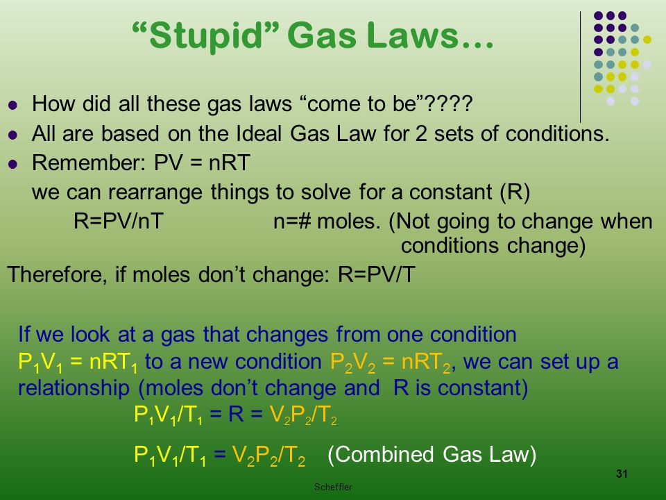 Stupid Gas Laws… How did all these gas laws come to be
