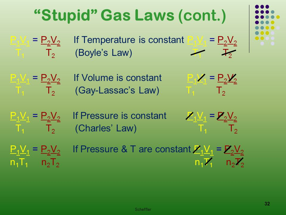 Stupid Gas Laws (cont.)