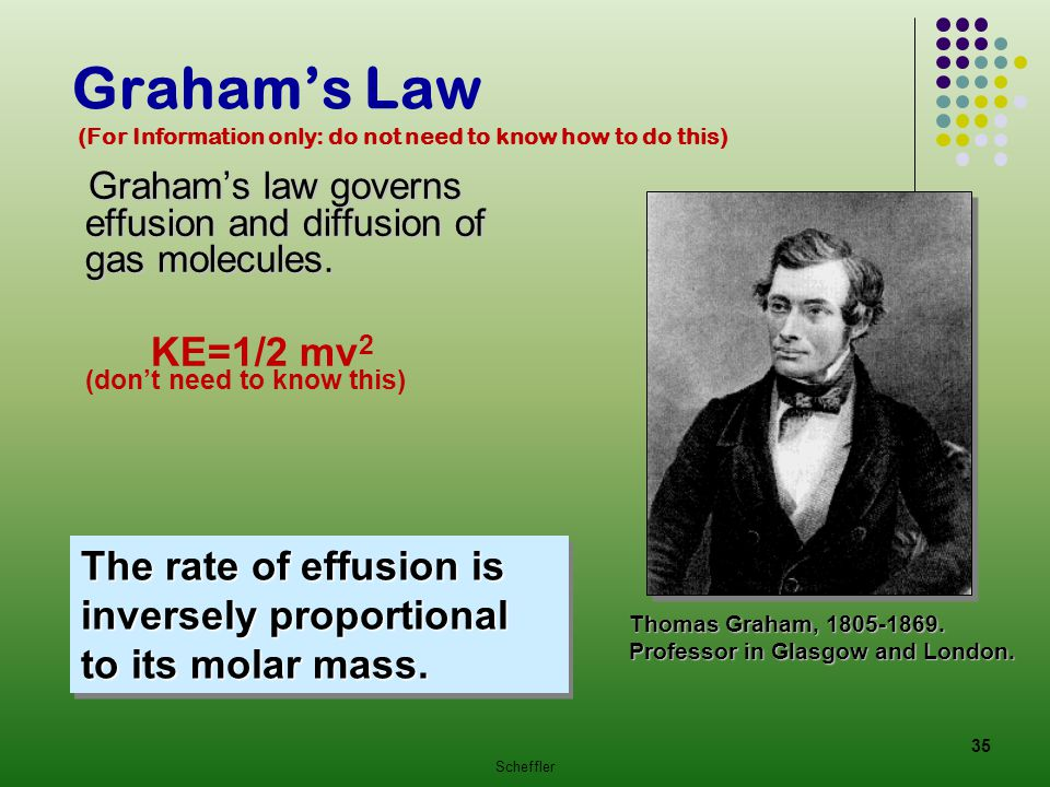 Graham's Law (For Information only: do not need to know how to do this)