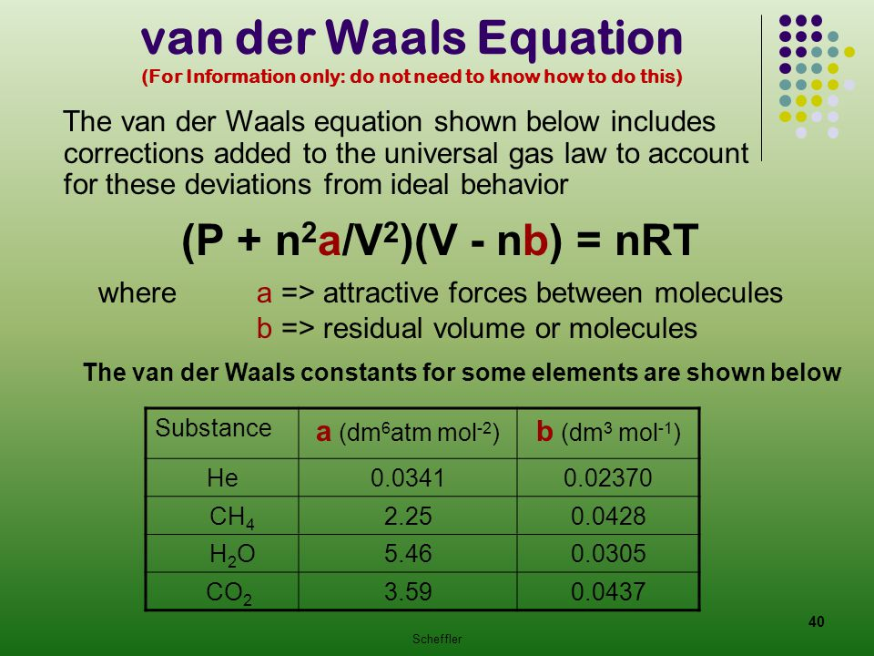 van der Waals Equation (For Information only: do not need to know how to do this)