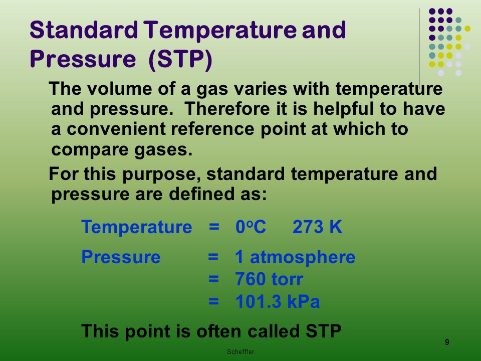 Standard Temperature and Pressure (STP)