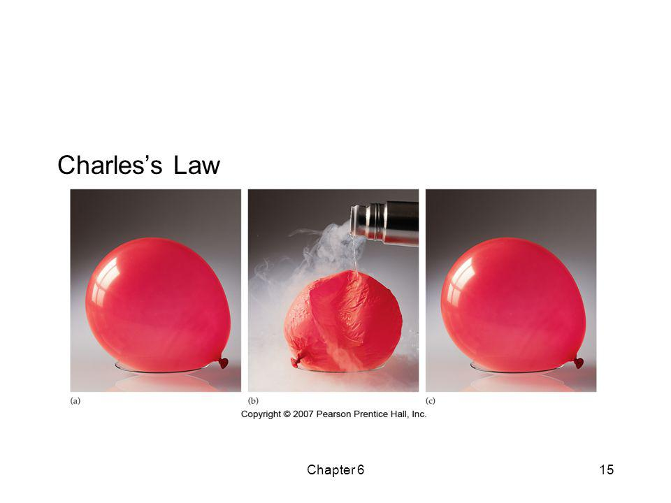 Charles's Law Chapter 6