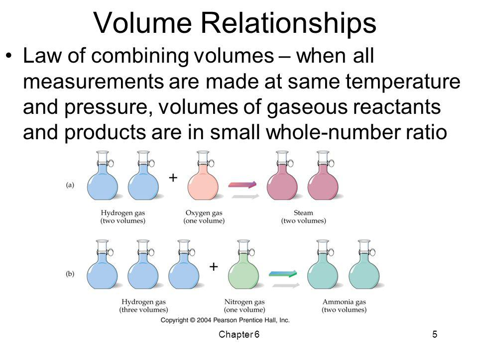 Volume Relationships