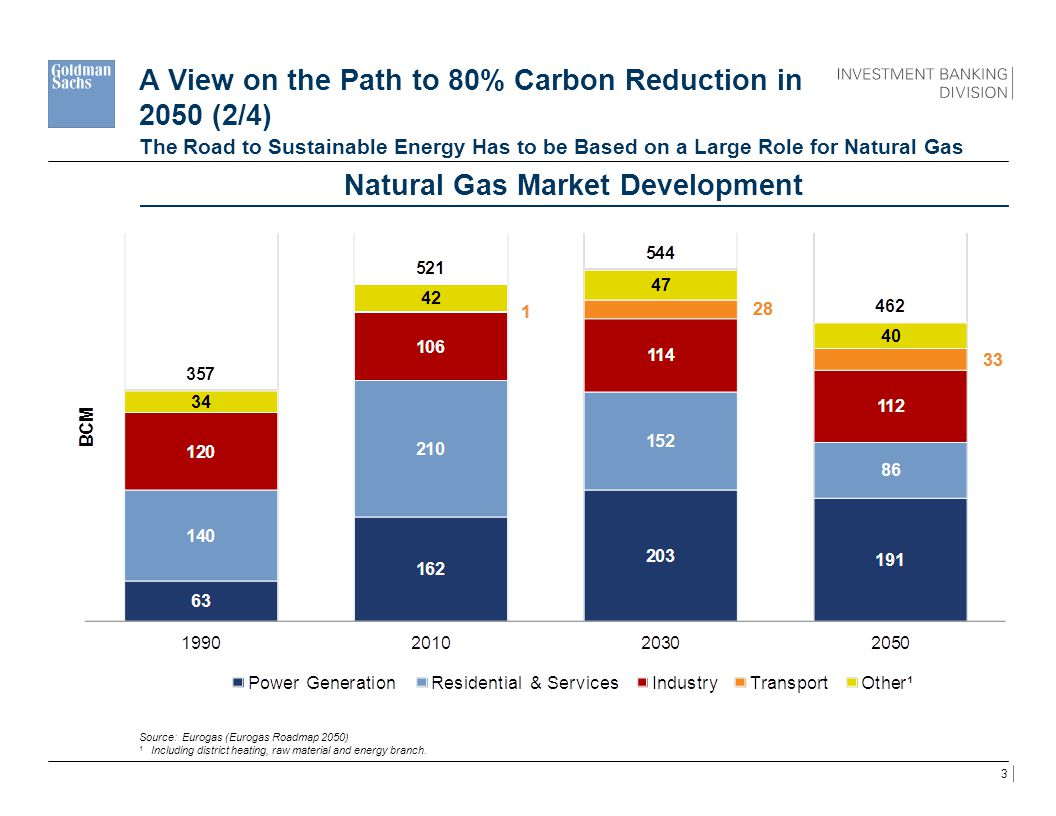 A View on the Path to 80% Carbon Reduction in 2050 (2/4)