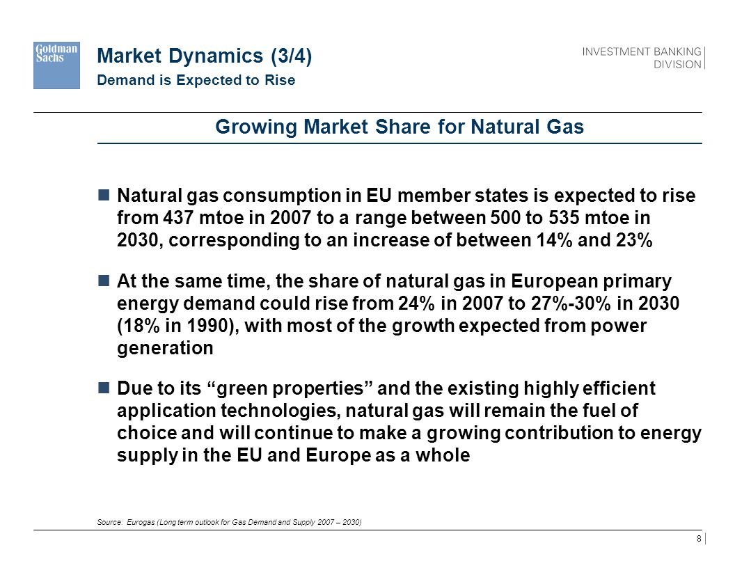 Growing Market Share for Natural Gas