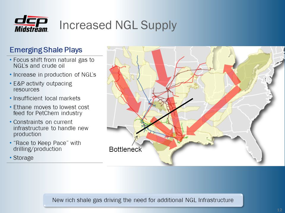 New rich shale gas driving the need for additional NGL Infrastructure
