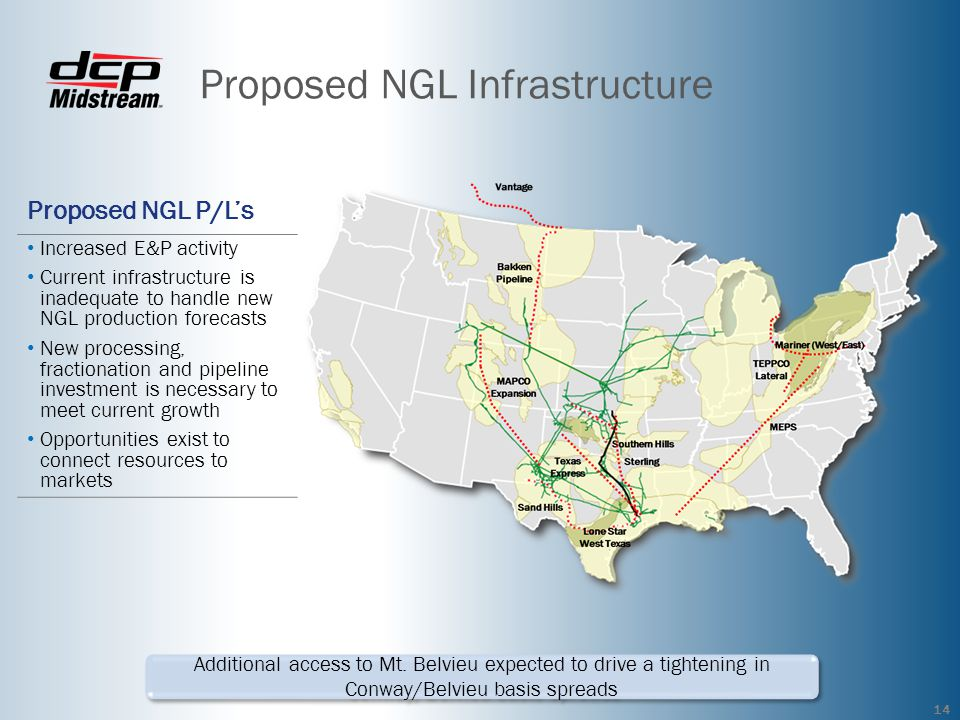 Proposed NGL Infrastructure