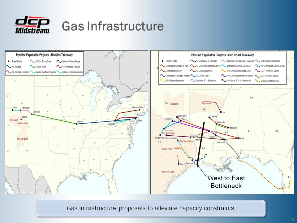 Gas Infrastructure West to East Bottleneck