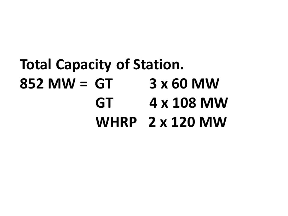 Total Capacity of Station