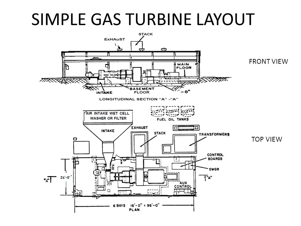 SIMPLE GAS TURBINE LAYOUT