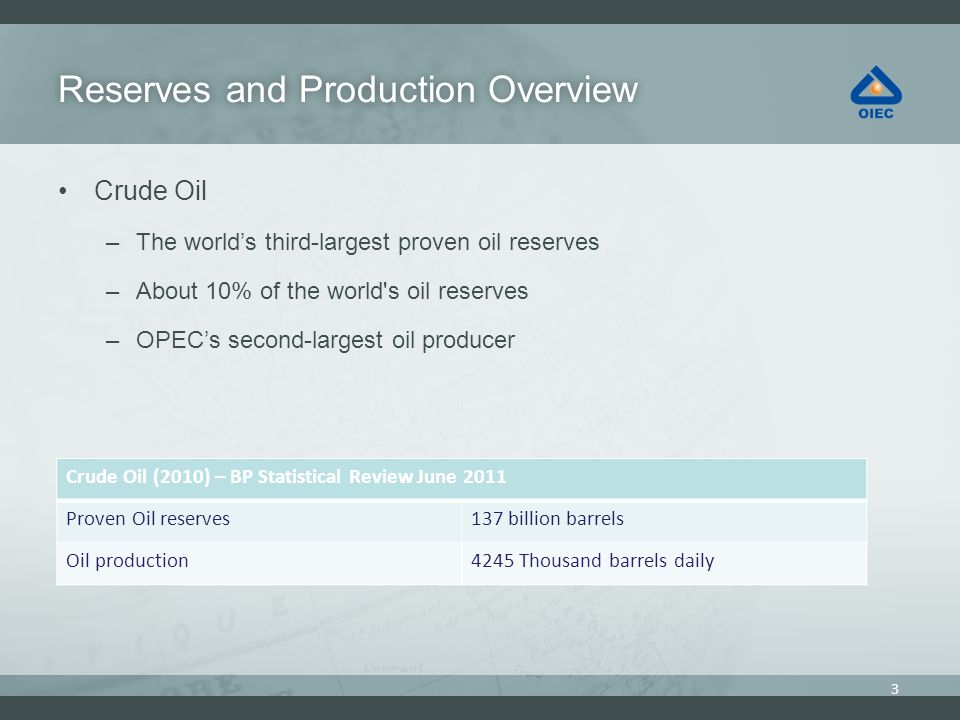 Reserves and Production Overview