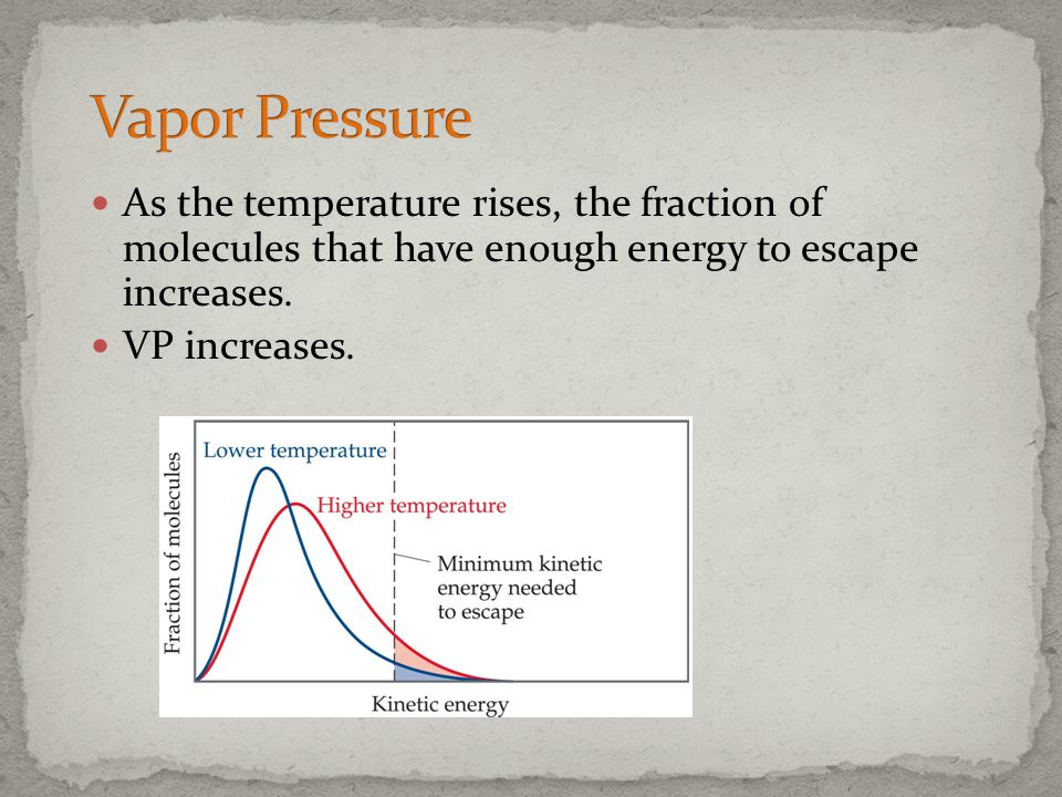 Vapor Pressure As the temperature rises, the fraction of molecules that have enough energy to escape increases.