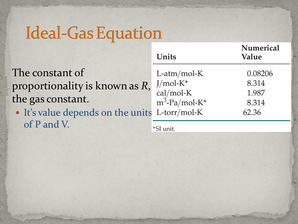Ideal-Gas Equation The constant of proportionality is known as R, the gas constant.