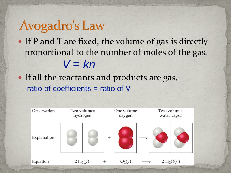Avogadro's Law If P and T are fixed, the volume of gas is directly proportional to the number of moles of the gas.