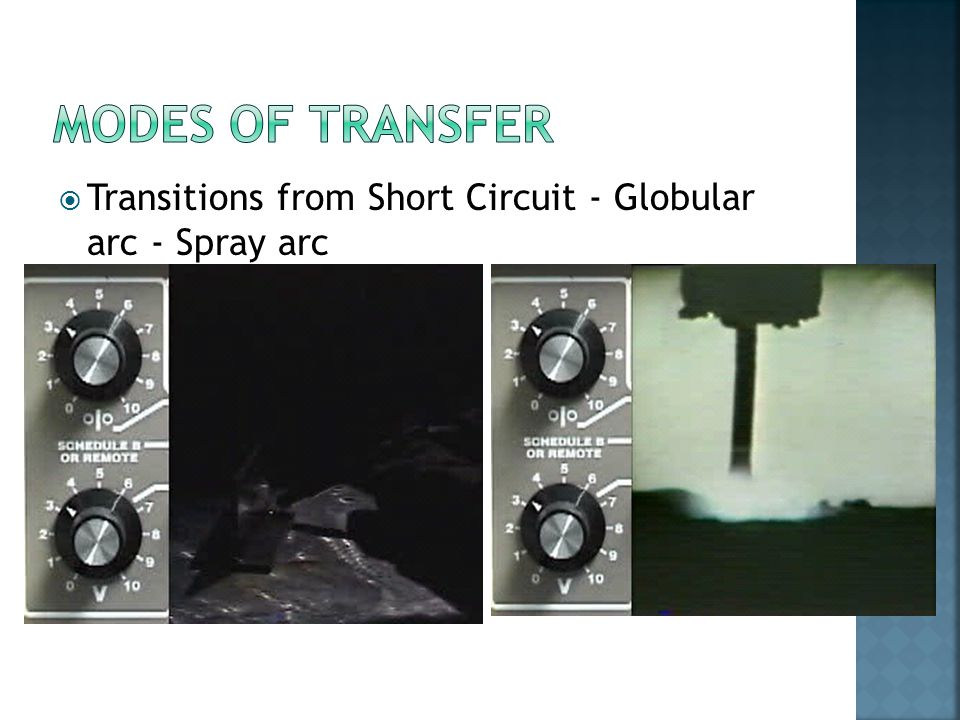 Modes of Transfer Transitions from Short Circuit - Globular arc - Spray arc