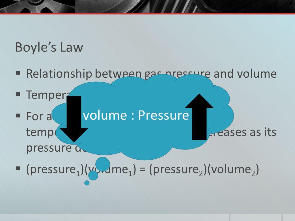 Boyle's Law volume : Pressure