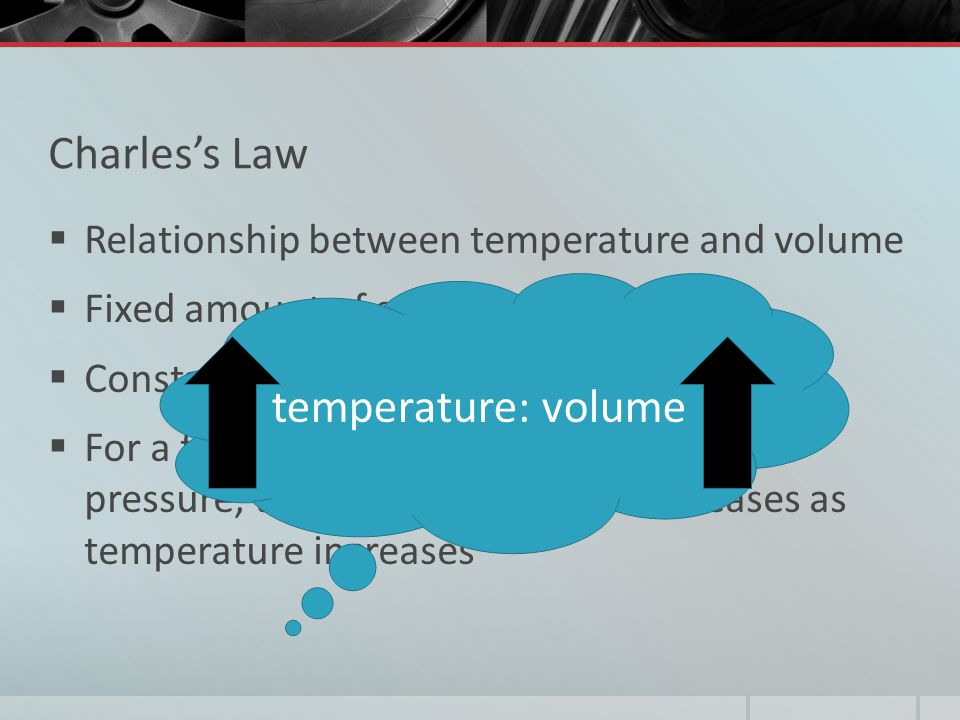Charles's Law temperature: volume