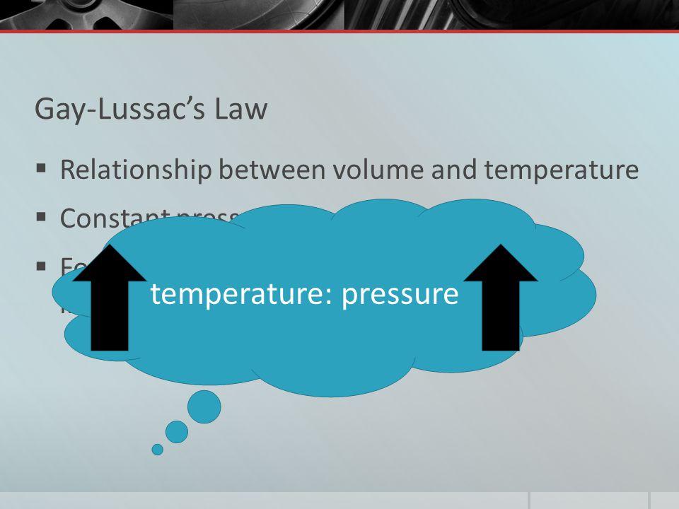 temperature: pressure
