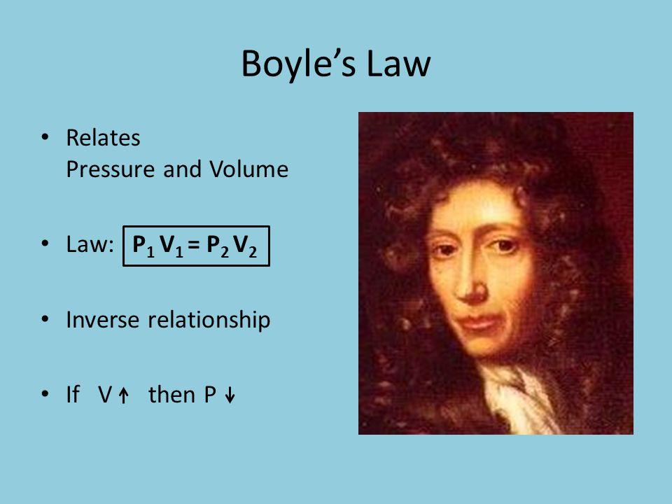 Boyle's Law Relates Pressure and Volume Law: P1 V1 = P2 V2
